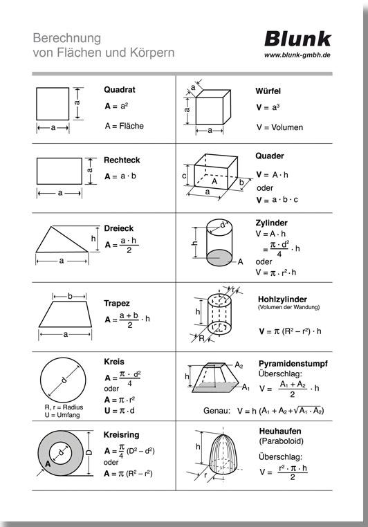 Blunk Formelsammlung Berechnungstabelle - Titelseite