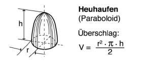 Blunk Formelsammlung Berechnung Heuhaufen