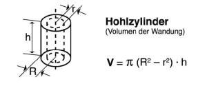 Blunk Formelsammlung Berechnung Hohlzylinder