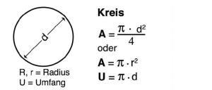 Blunk Formelsammlung Berechnung Kreis