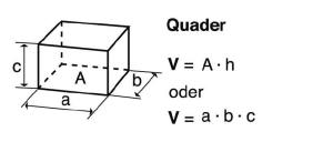 Blunk Formelsammlung Berechnung Quader